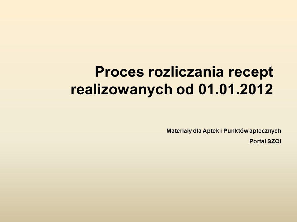 Proces rozliczania recept realizowanych od 01.01.2012