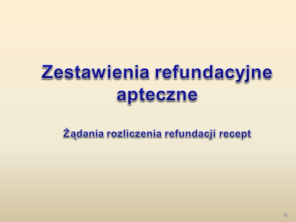 Zestawienia refundacyjne apteczne Żądania rozliczenia refundacji recept