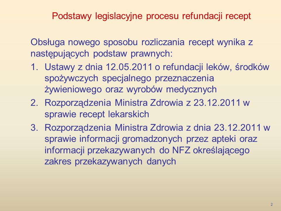 Podstawy legislacyjne procesu refundacji recept