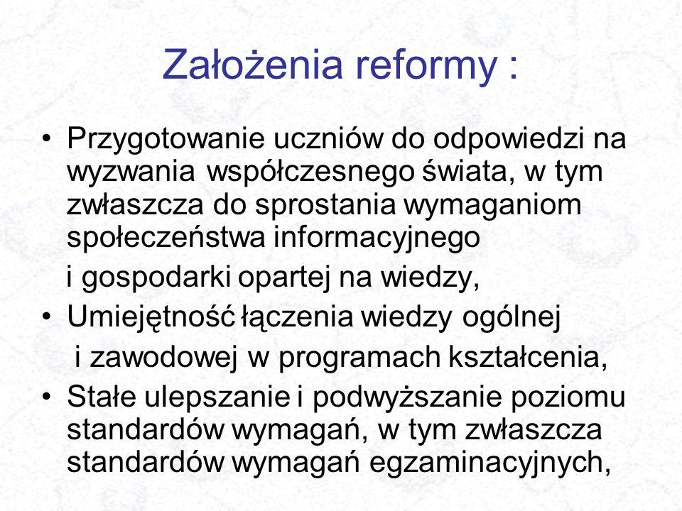 Założenia reformy :