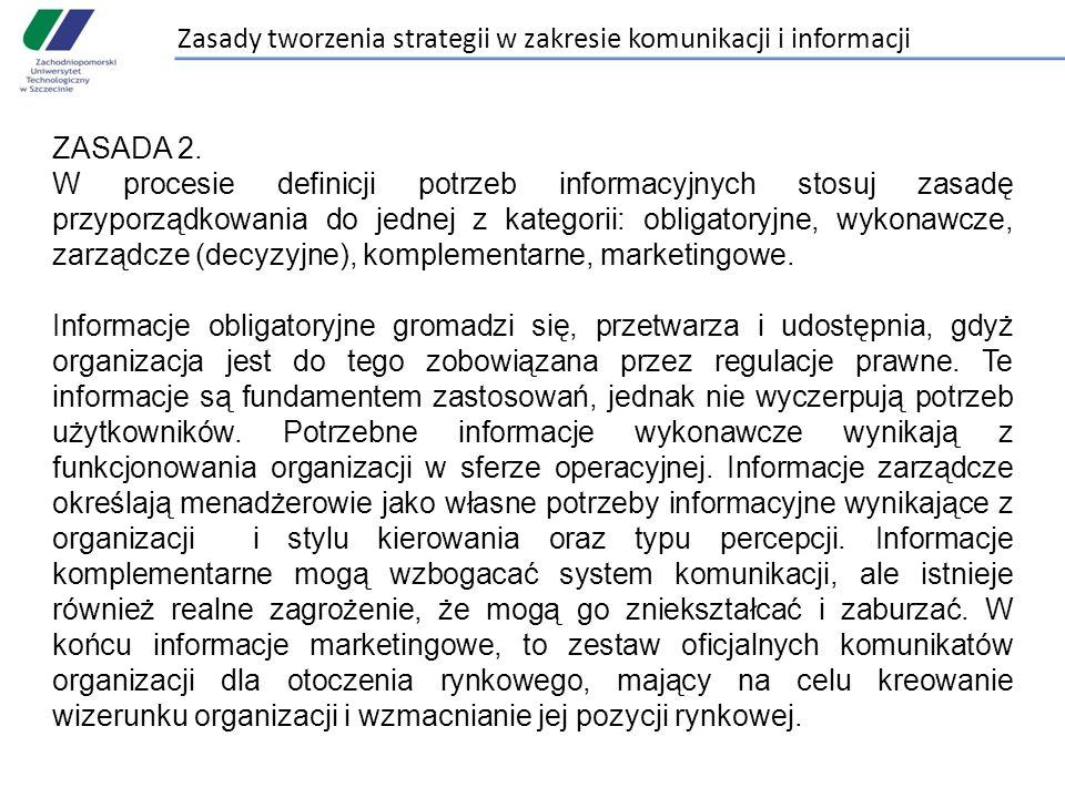 Zasady tworzenia strategii w zakresie komunikacji i informacji