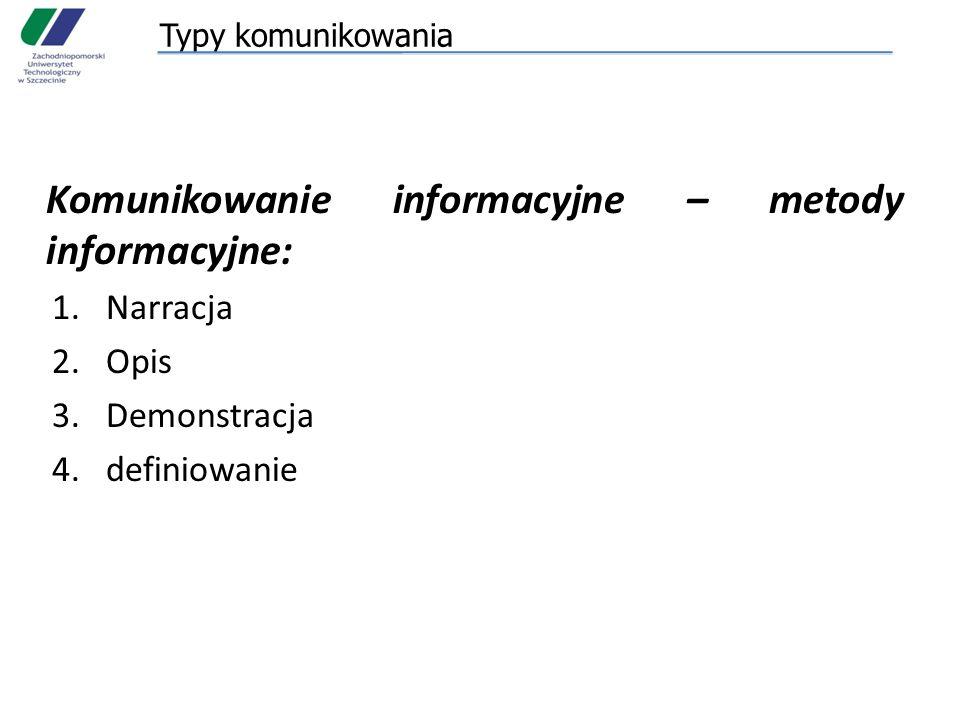 Komunikowanie informacyjne – metody informacyjne: