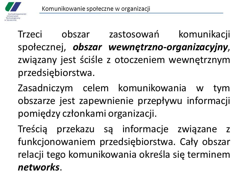 Komunikowanie społeczne w organizacji