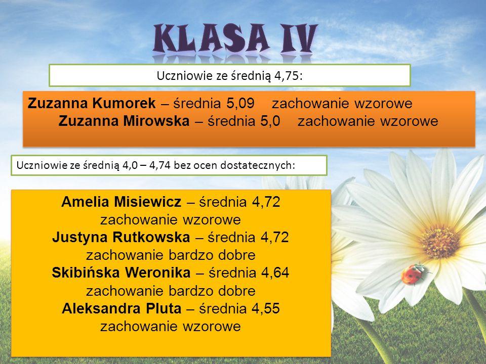 KLASA IV Zuzanna Kumorek – średnia 5,09 zachowanie wzorowe