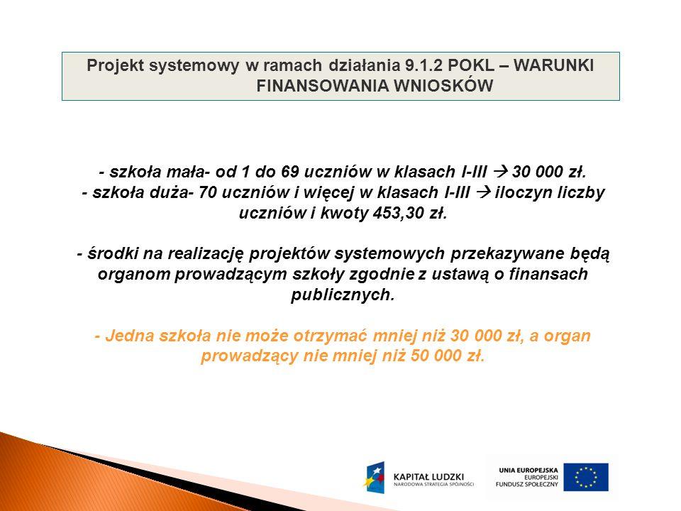- szkoła mała- od 1 do 69 uczniów w klasach I-III  30 000 zł.