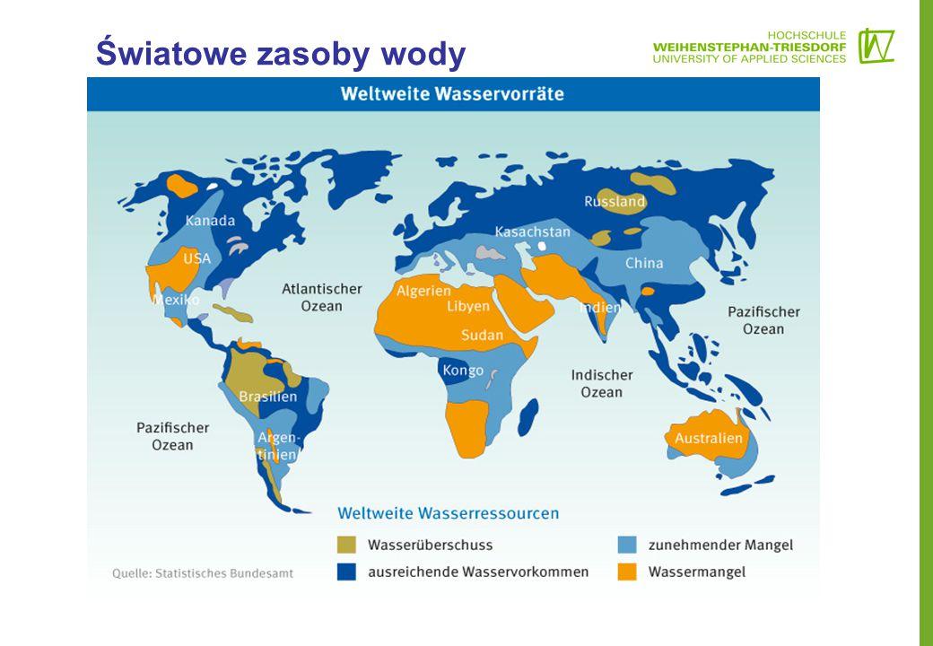 Światowe zasoby wody Erst Erklären, Farben und Bedeutung