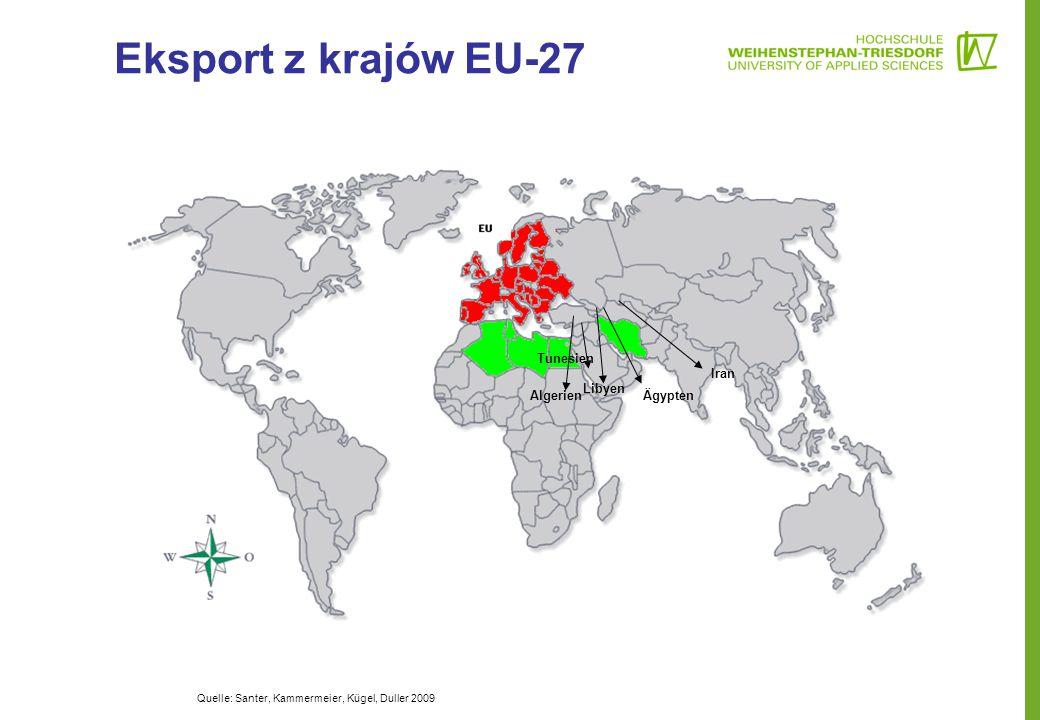 Eksport z krajów EU-27 Tunesien Iran Libyen Algerien Ägypten