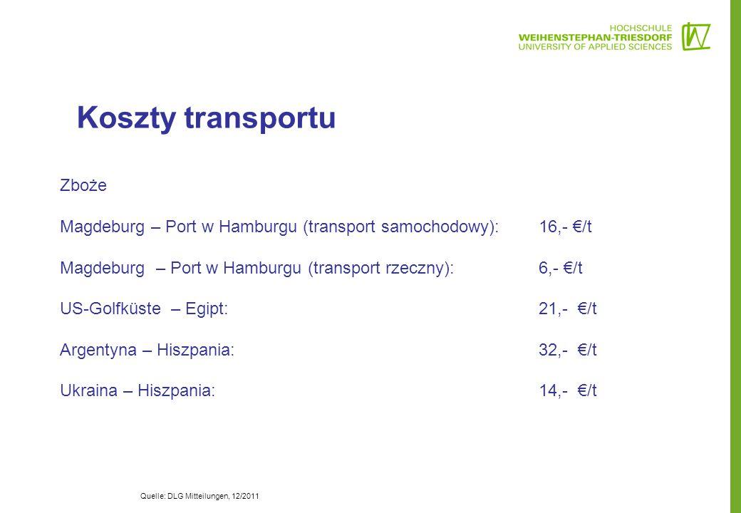 Koszty transportu Zboże