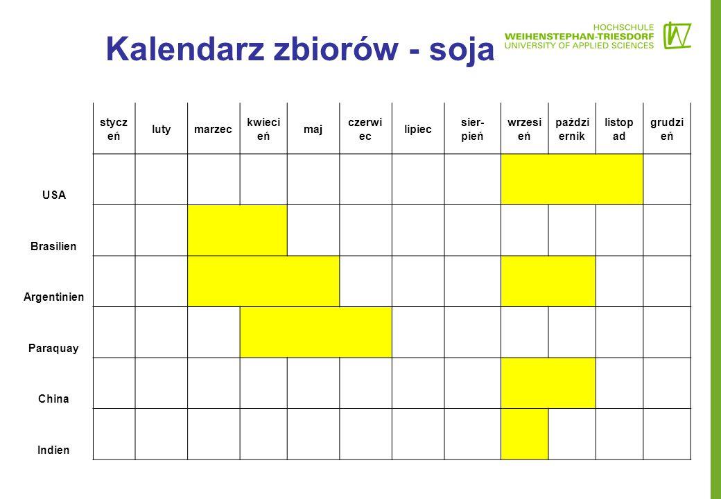 Kalendarz zbiorów - soja