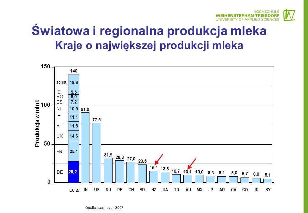 Światowa i regionalna produkcja mleka Kraje o największej produkcji mleka