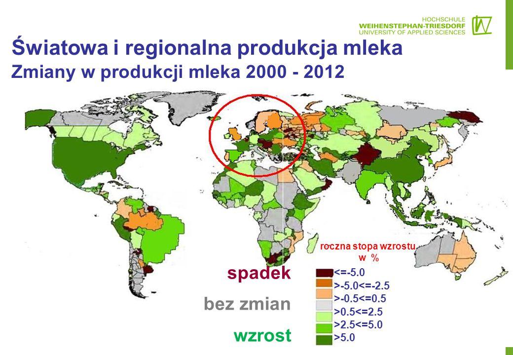 Światowa i regionalna produkcja mleka Zmiany w produkcji mleka 2000 - 2012