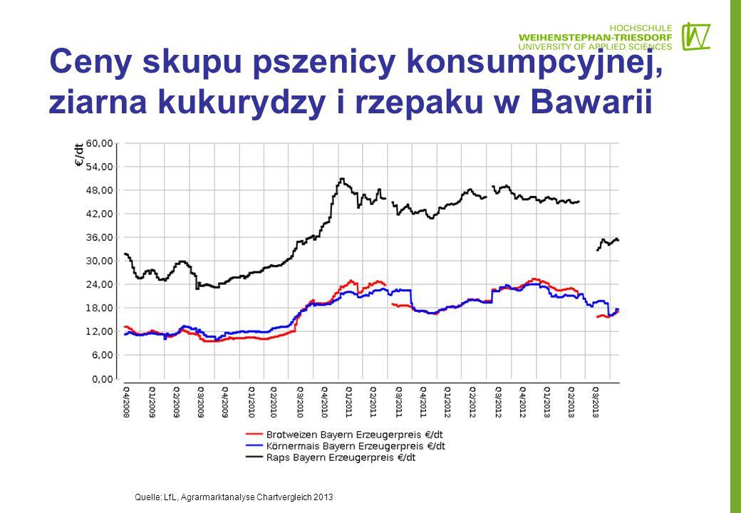 Ceny skupu pszenicy konsumpcyjnej, ziarna kukurydzy i rzepaku w Bawarii