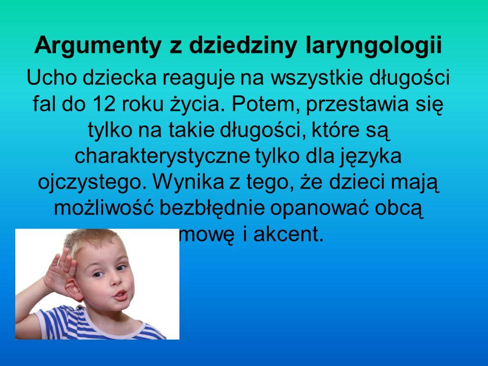 Argumenty z dziedziny laryngologii