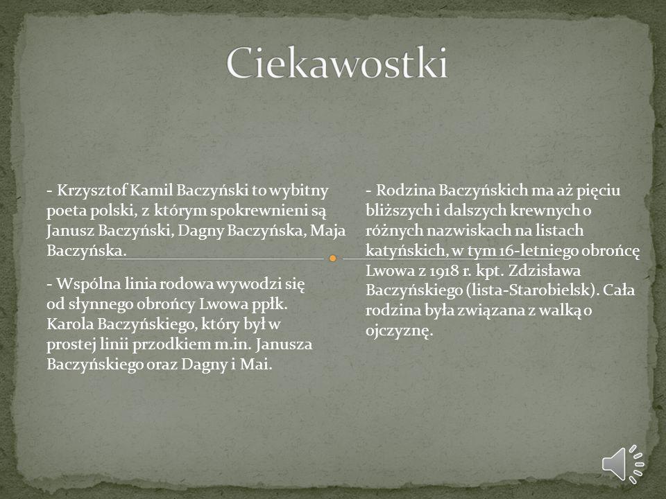 Ciekawostki - Krzysztof Kamil Baczyński to wybitny poeta polski, z którym spokrewnieni są Janusz Baczyński, Dagny Baczyńska, Maja Baczyńska.
