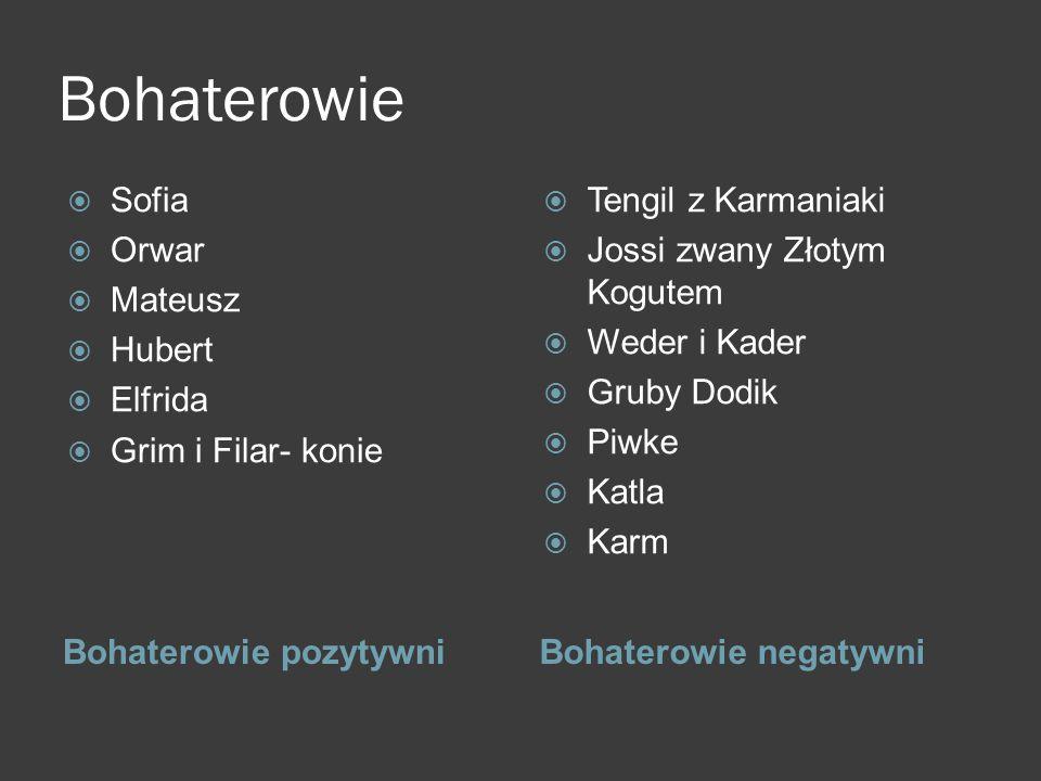 Bohaterowie Sofia Orwar Mateusz Hubert Elfrida Grim i Filar- konie