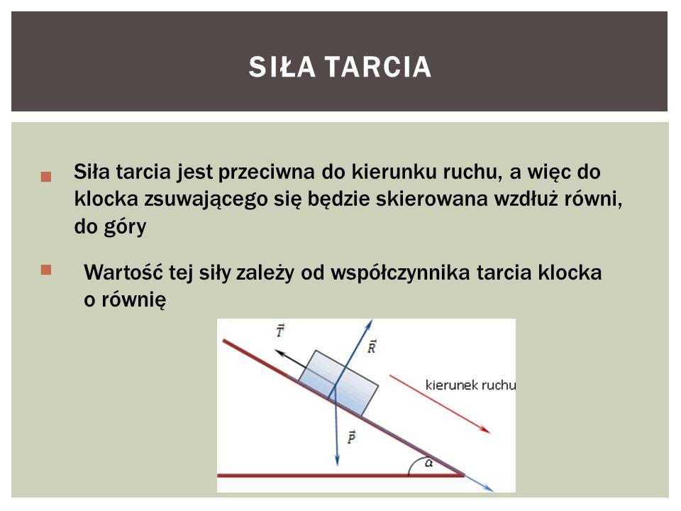 Siła tarcia Siła tarcia jest przeciwna do kierunku ruchu, a więc do klocka zsuwającego się będzie skierowana wzdłuż równi,