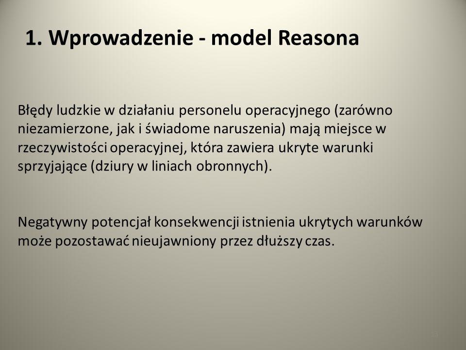 1. Wprowadzenie - model Reasona
