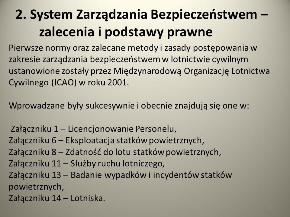 2. System Zarządzania Bezpieczeństwem – zalecenia i podstawy prawne