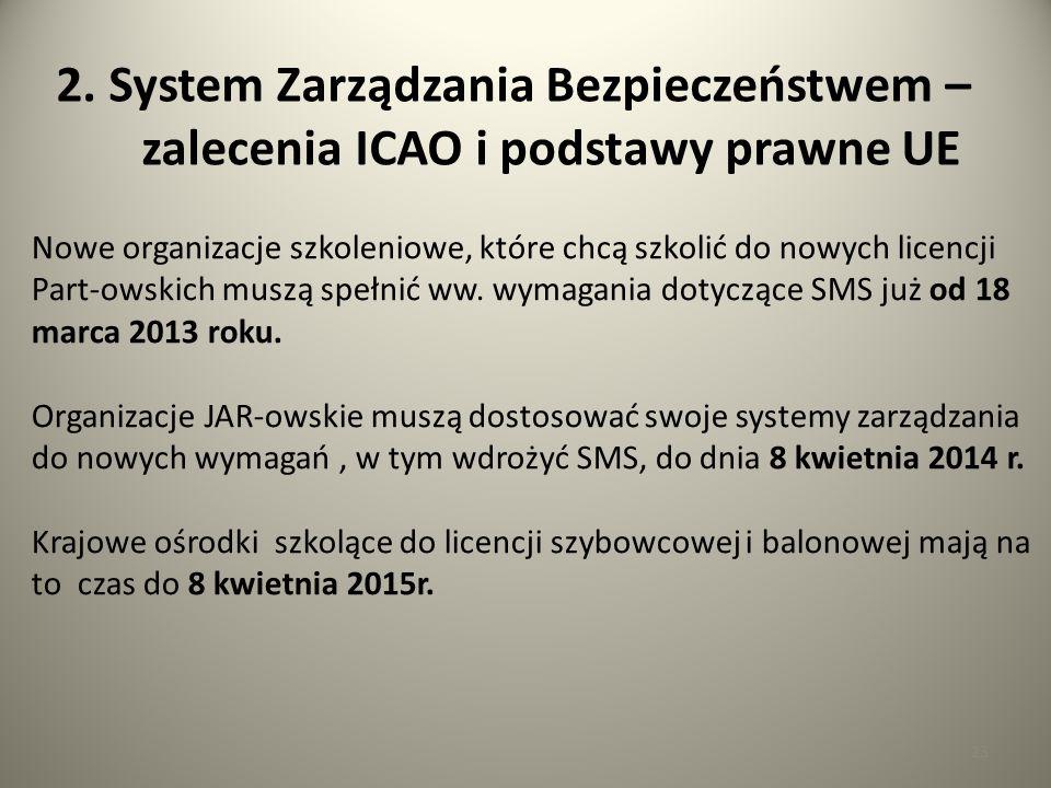 2. System Zarządzania Bezpieczeństwem – zalecenia ICAO i podstawy prawne UE