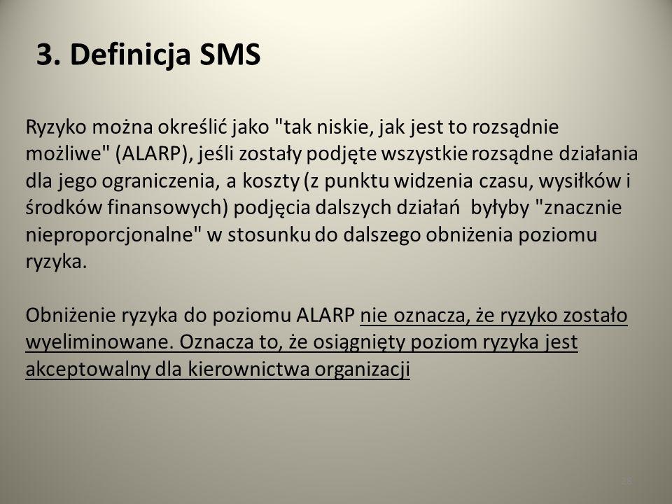 3. Definicja SMS