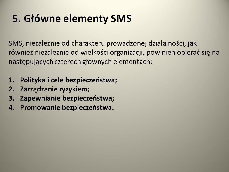 5. Główne elementy SMS