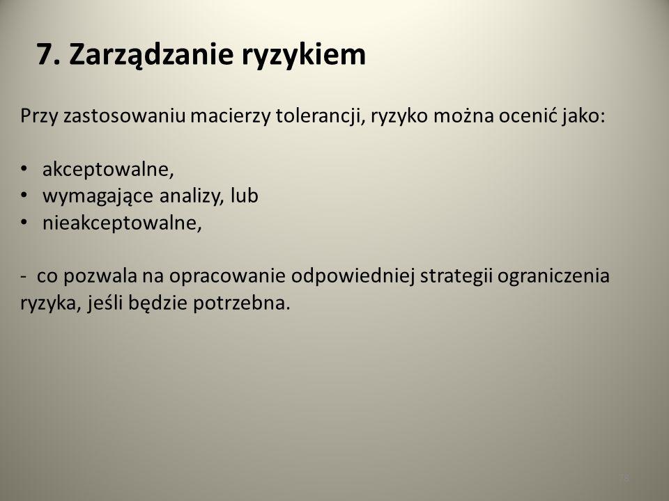 7. Zarządzanie ryzykiem Przy zastosowaniu macierzy tolerancji, ryzyko można ocenić jako: akceptowalne,