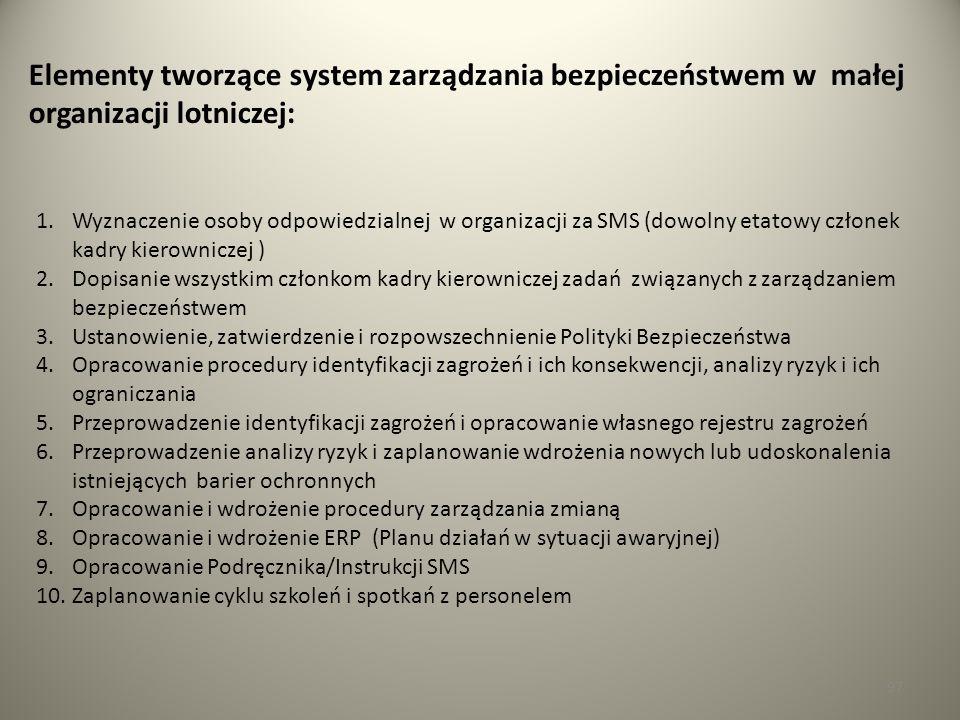 Elementy tworzące system zarządzania bezpieczeństwem w małej organizacji lotniczej: