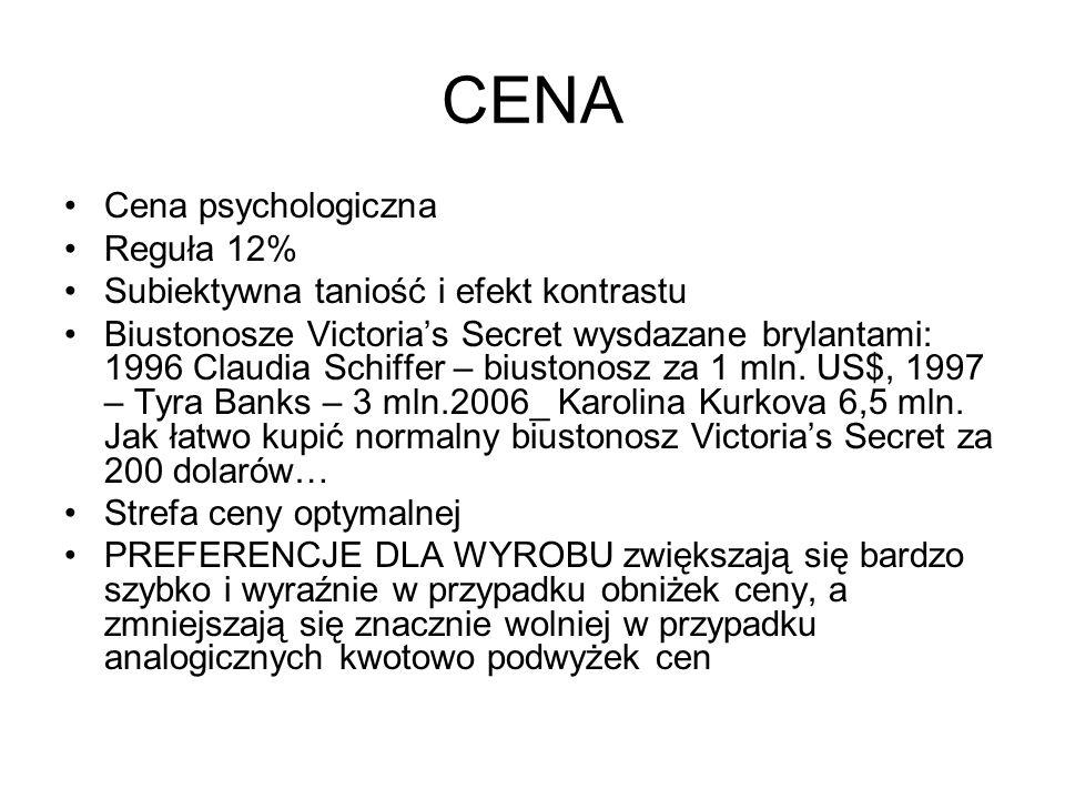 CENA Cena psychologiczna Reguła 12%
