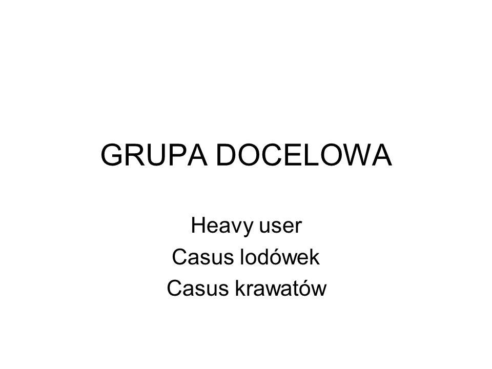 Heavy user Casus lodówek Casus krawatów