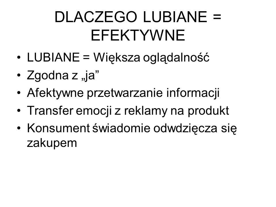 DLACZEGO LUBIANE = EFEKTYWNE