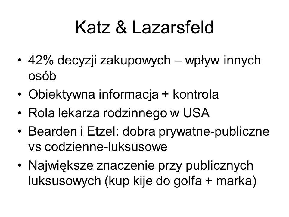 Katz & Lazarsfeld 42% decyzji zakupowych – wpływ innych osób