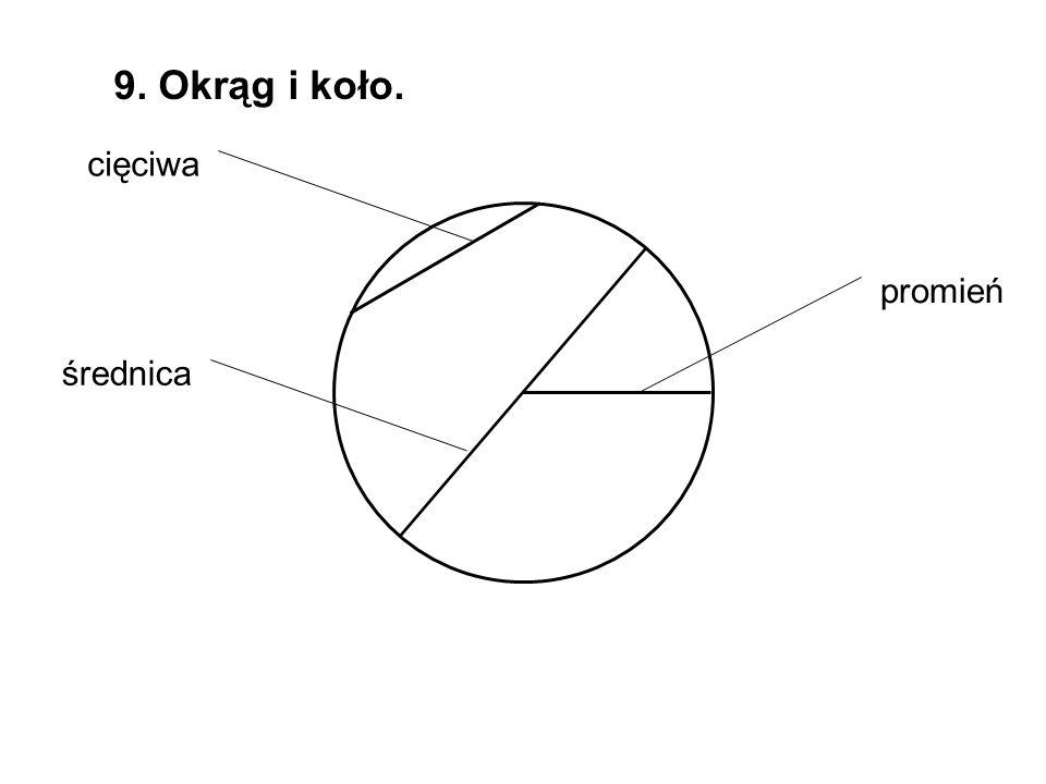 9. Okrąg i koło. cięciwa promień średnica