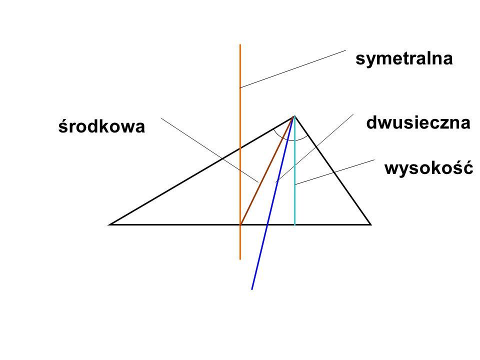 symetralna dwusieczna środkowa wysokość
