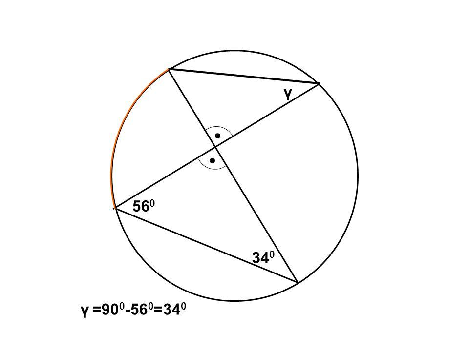 γ 560 340 γ =900-560=340