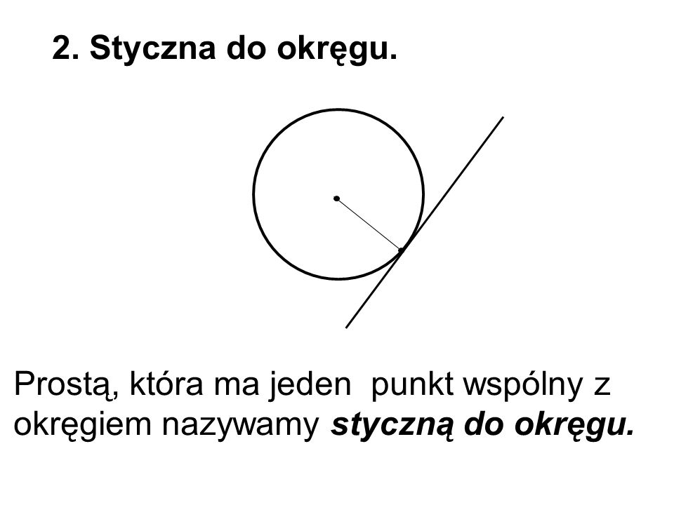 2. Styczna do okręgu. Prostą, która ma jeden punkt wspólny z okręgiem nazywamy styczną do okręgu.