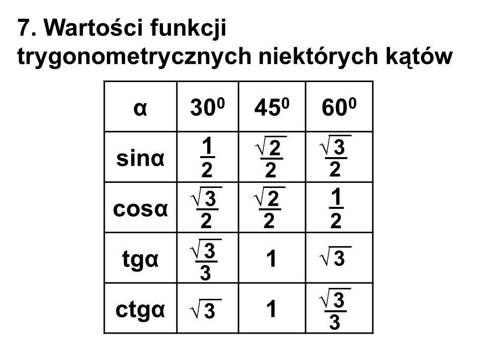 7. Wartości funkcji trygonometrycznych niektórych kątów α 300 450 600