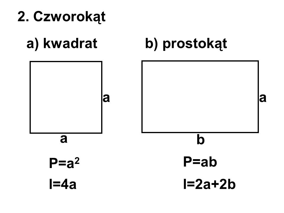 2. Czworokąt a) kwadrat b) prostokąt a a a b P=a2 P=ab l=4a l=2a+2b