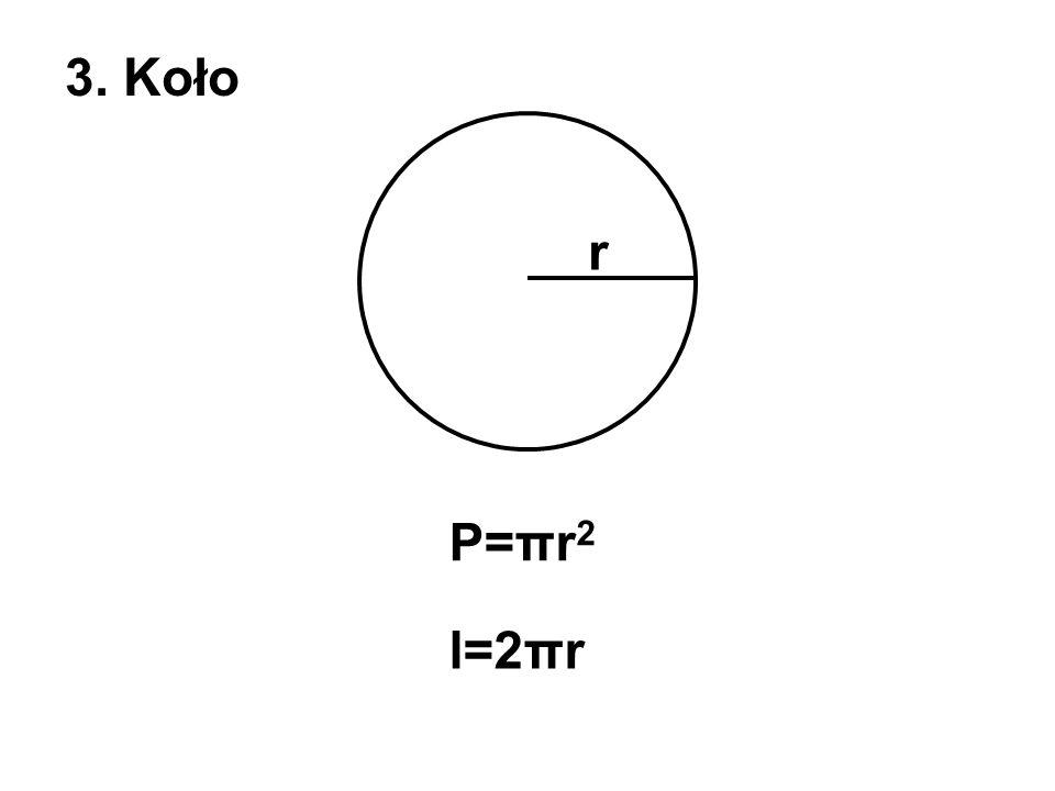 3. Koło r P=πr2 l=2πr