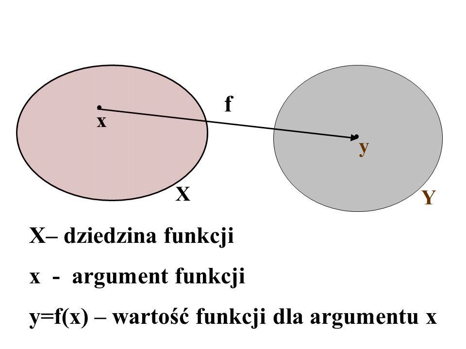 y=f(x) – wartość funkcji dla argumentu x
