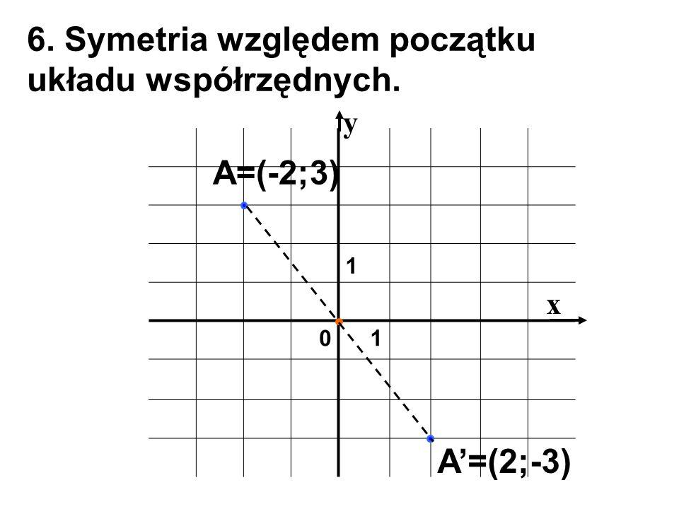6. Symetria względem początku układu współrzędnych.