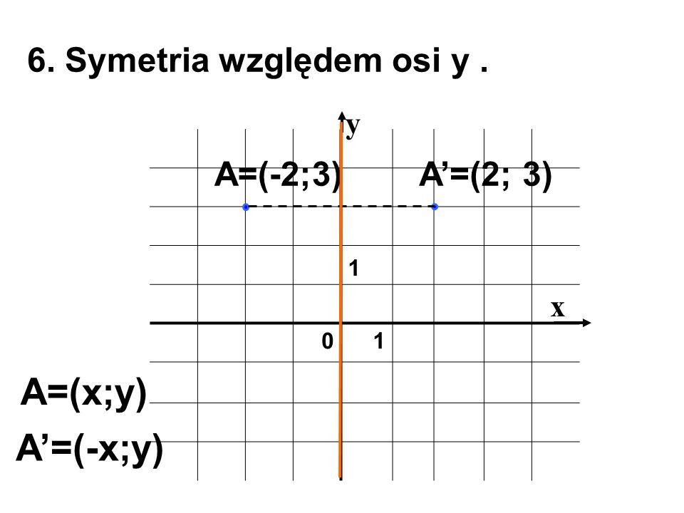 A=(x;y) A'=(-x;y) 6. Symetria względem osi y . A=(-2;3) A'=(2; 3) y x