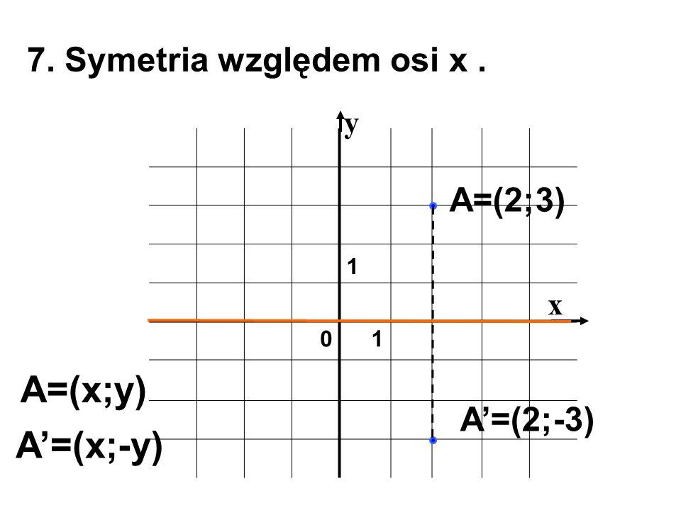 7. Symetria względem osi x .