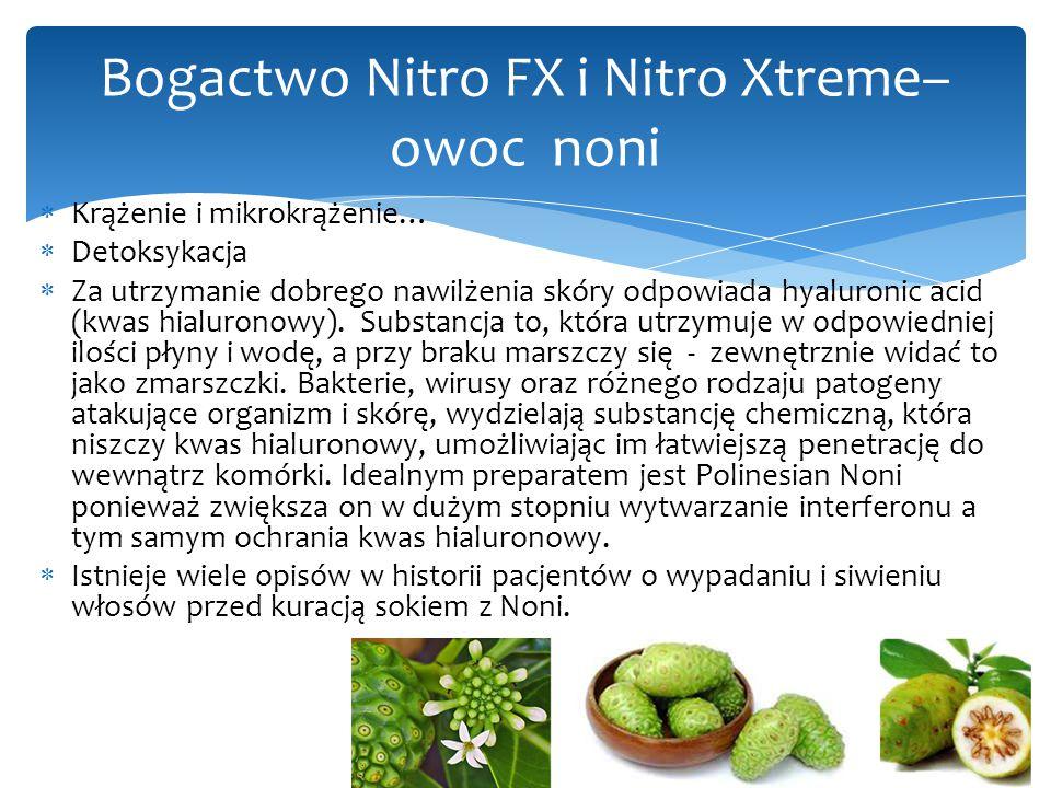 Bogactwo Nitro FX i Nitro Xtreme– owoc noni