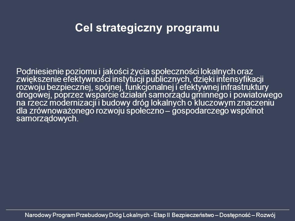Cel strategiczny programu