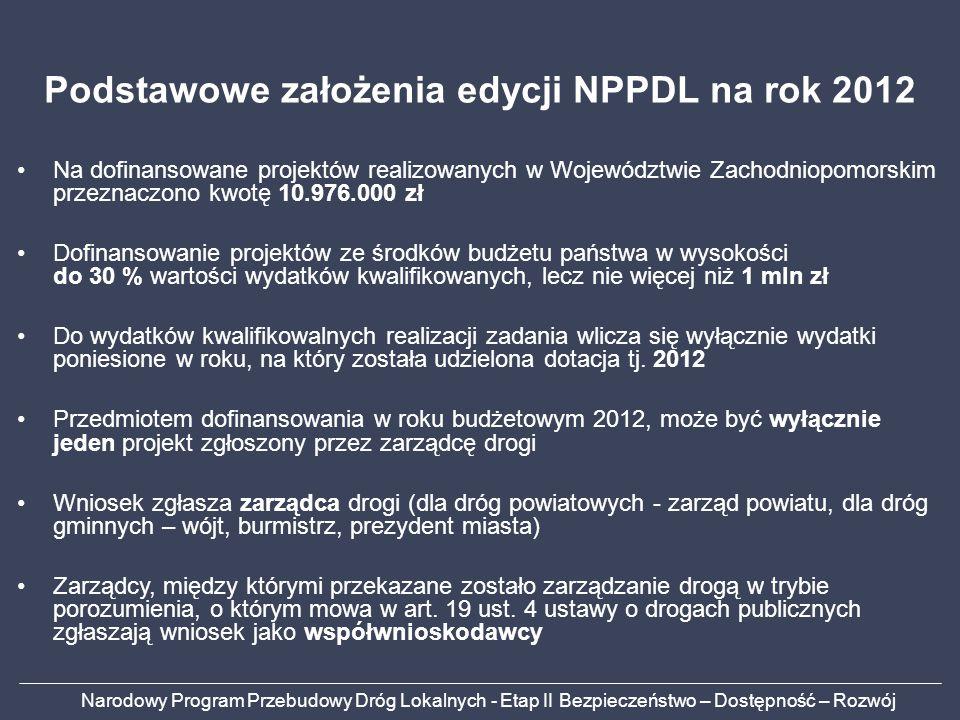 Podstawowe założenia edycji NPPDL na rok 2012