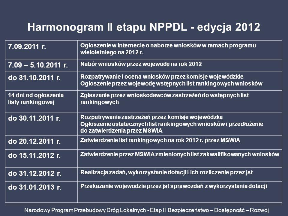 Harmonogram II etapu NPPDL - edycja 2012