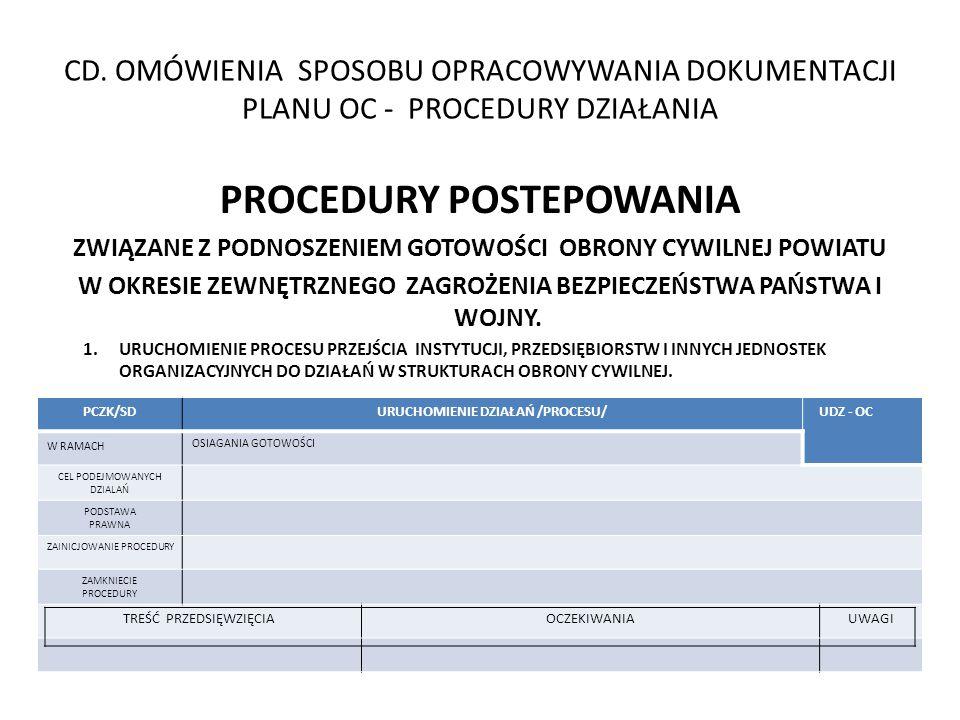 PROCEDURY POSTEPOWANIA