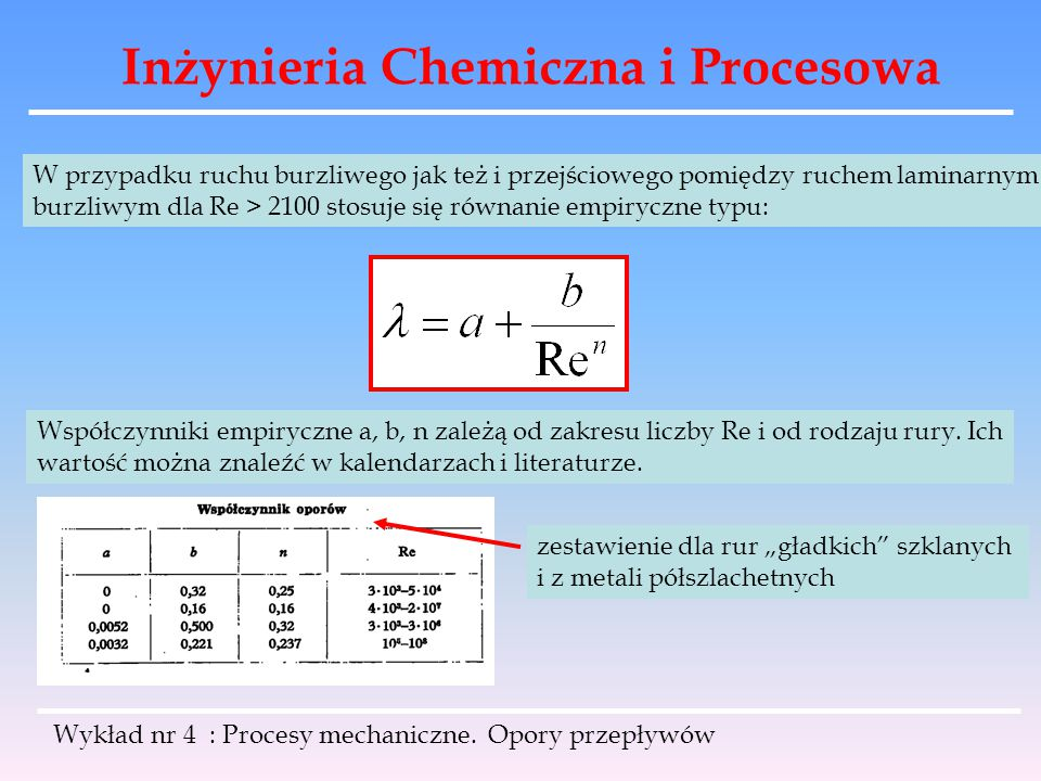 Inżynieria Chemiczna i Procesowa