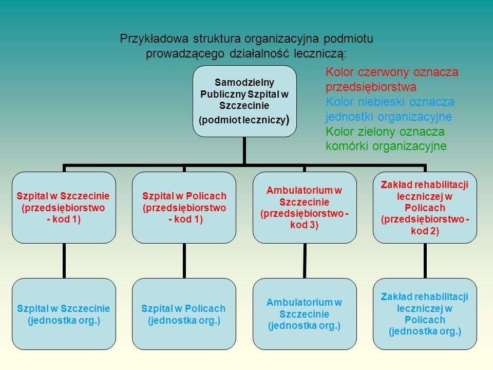 Przykładowa struktura organizacyjna podmiotu prowadzącego działalność leczniczą: