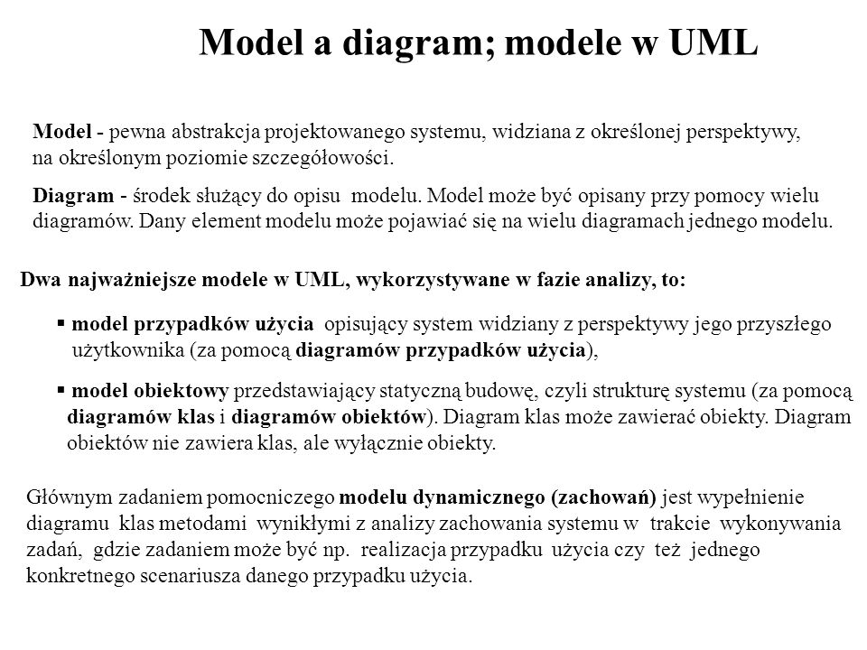 Model a diagram; modele w UML